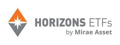 Innovation Is Our Capital. Make It Yours. (CNW Group/Horizons ETFs Management (Canada) Inc.)
