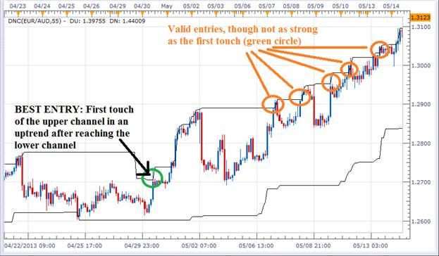 4_Step_Guide_to_Trading_Breakouts_in_Forex_body_Picture_2.png, 4 Step Guide to Trading Breakouts in Forex