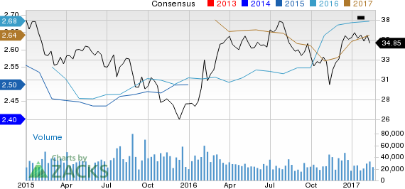 Exelon Stock Price Morningstar