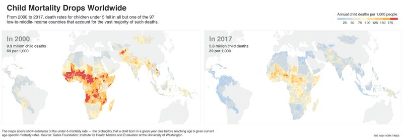 CHILD MORTALITY