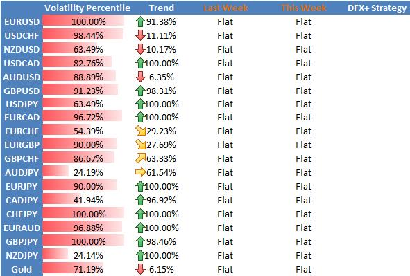 forex_strategy_outlook_favors_us_dollar_strength_body_Picture_3.png, Traders Betting on Bigger Moves in 2014 - Dollar Looks to Benefit