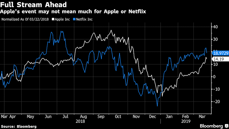 Apple's Video Event May Be a Non-Event for Streaming Companies