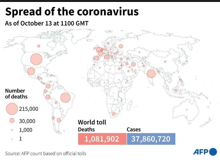 Map with Covid-19 deaths by country as of October 13 at 1100 GMT
