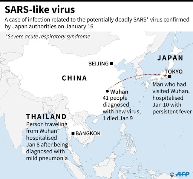 Map locating Wuhan in China where 41 people with pneumonia-like symptoms have been diagnosed with new virus believed to be from the same family as severe acute respiratory syndrome, and Thailand and Japan, the only other places the virus has been detected outside China