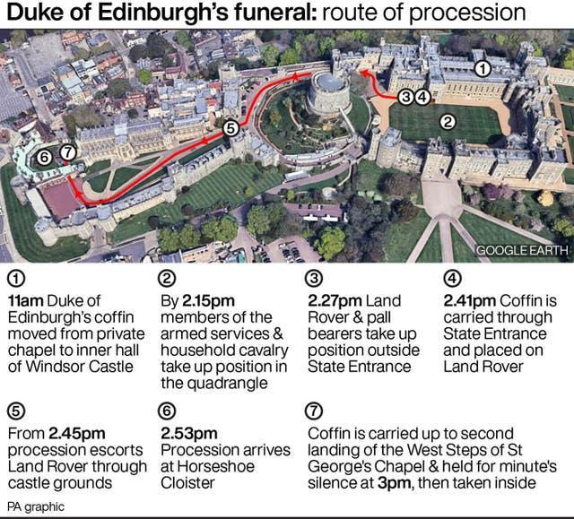 Duke of Edinburgh's funeral: route of procession
