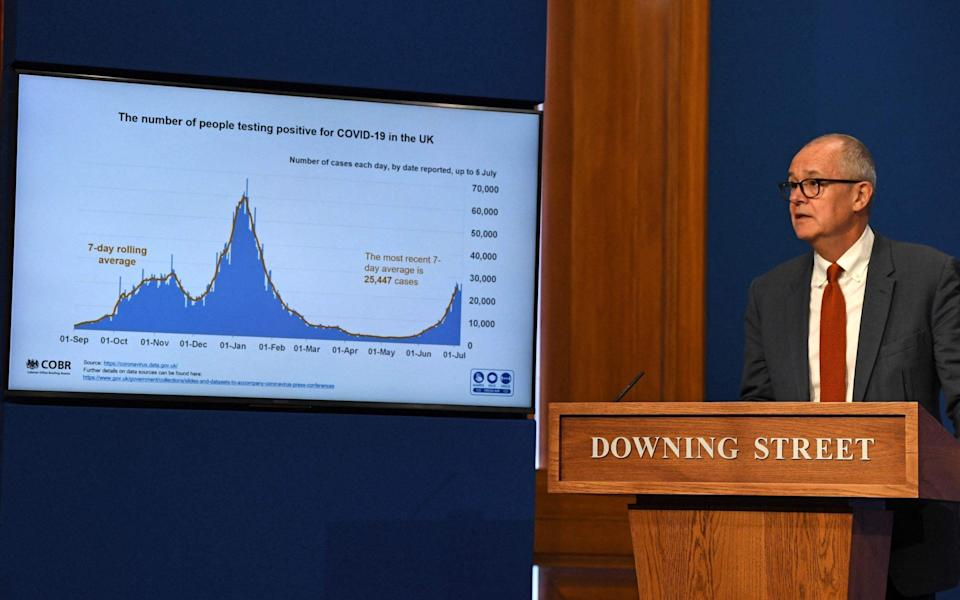 Sir Patrick Vallance, the Chief Scientific Adviser, explaining Covid data during an update on the pandemic - DANIEL LEAL-OLIVAS /AFP