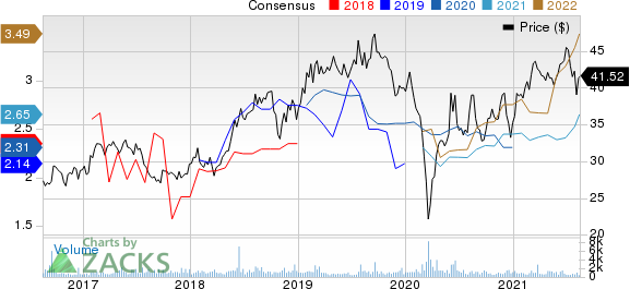 Cheniere Energy Partners, LP Price and Consensus
