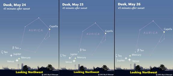 Mercury, Jupiter and Venus appear close together in the sky, May 24-26, 2013.