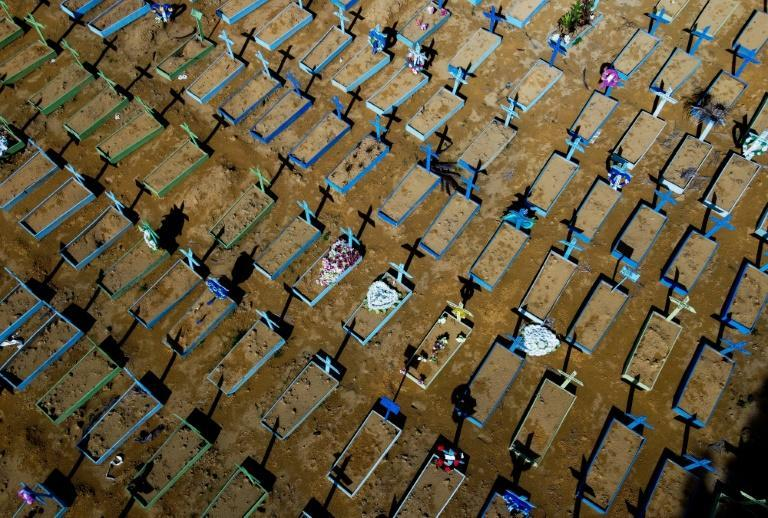 The graves of Covid-19 victims are seen at the Nossa Senhora Aparecida cemetery in Manaus, Amazon state on April 15, 2021