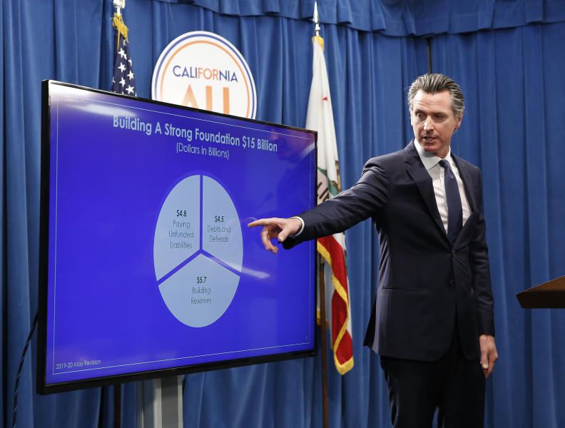 FILE - In this May 9, 2019 file photo Gov. Gavin Newsom gestures to a chart as he discusses his revised state budget during a news conference in Sacramento, Calif.  Lawmakers approved the state budget, Thursday, June 13, that includes an expansion of the state's earned income tax credit. Newsom wants to pay for it by adopting some of President Donald Trump's 2017 tax overhaul, but Assembly Democrats are cautious about this idea. (AP Photo/Rich Pedroncelli, File)