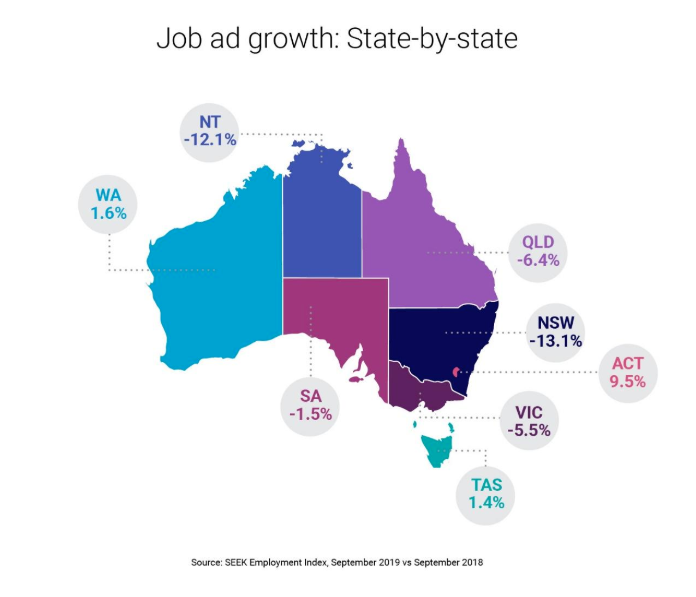 Pictured: Map depicting job ad growth across Australia in the year to September 2019. Source: SEEK