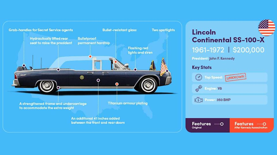Presidential Limo 1961 Lincoln Continental