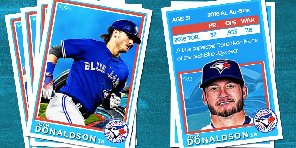 <p>Opening Day is upon us, and it's time to meet your 2017 Blue Jays. Get to know the club with our baseball card series. <br />First on deck, it's the bringer of rain. </p>