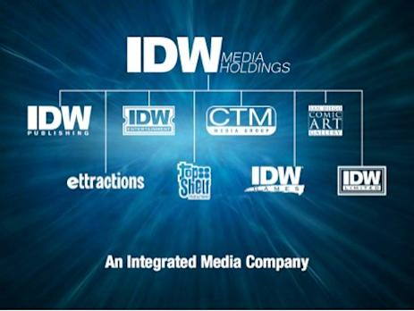 Idw Media Holdings Inc Announces Ten For One Stock Split And