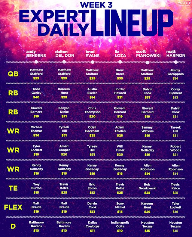 Our experts reveal their optimal lineups for Week 3 of Yahoo Daily Fantasy Football.