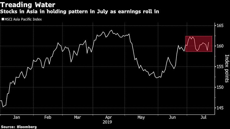 Asia Stocks to Gain on Earnings, Trade Optimism
