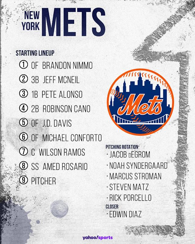 New York Mets projected lineup (Photo by Paul Rosales/Yahoo Sports)