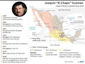 """Mexican drug lord, Joaquin """"El Chapo"""" Guzman, has been convicted of drug trafficking"""