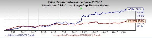 Large-Cap Drug Stocks Could Be Big Winners This Earnings Season: AbbVie Inc (ABBV)
