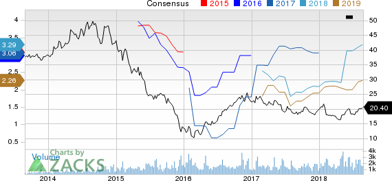 New Strong Buy Stocks for August 27th: Alliance Resource Partners, L.P. (ARLP)