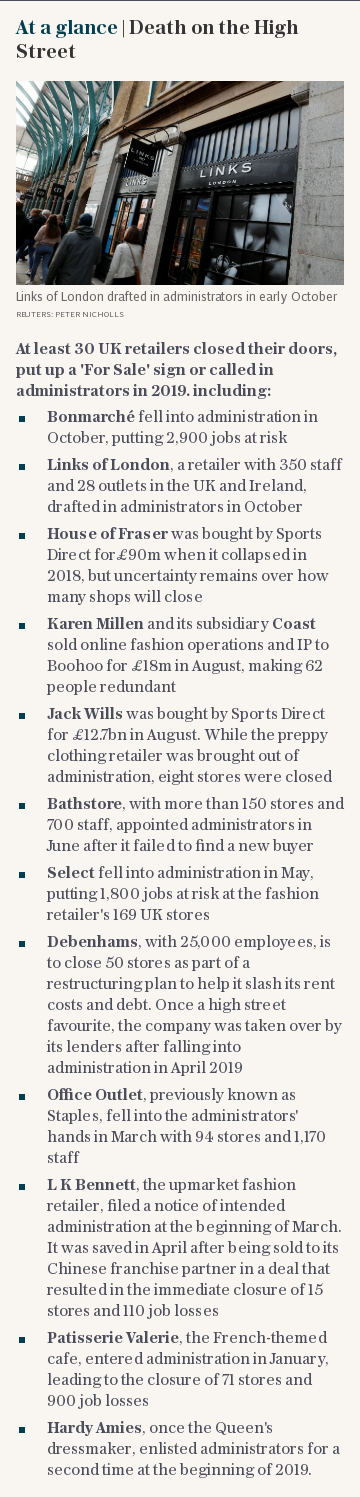 At a glance | Death on the High Street