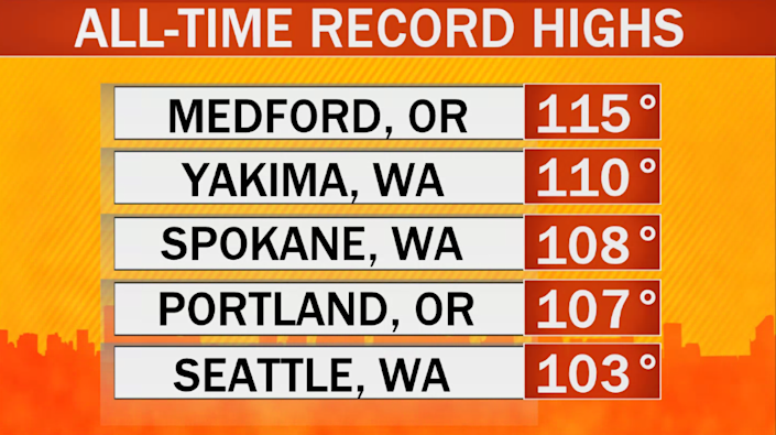 These are all-time heat records for select cities. Portland has already broke it's former all-time record of 107. / Credit: CBS News