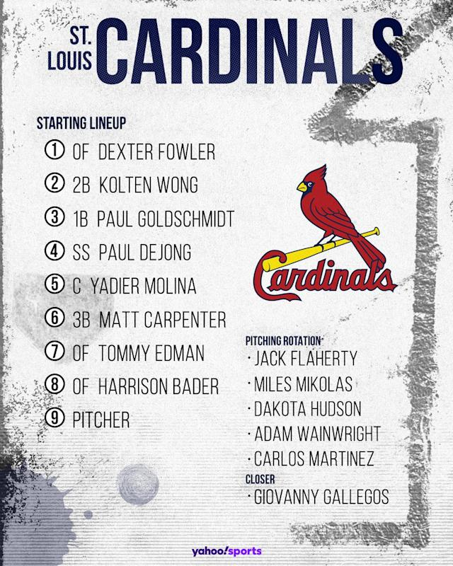 St. Louis Cardinals Projected Lineup. (Photo by Paul Rosales/Yahoo Sports)