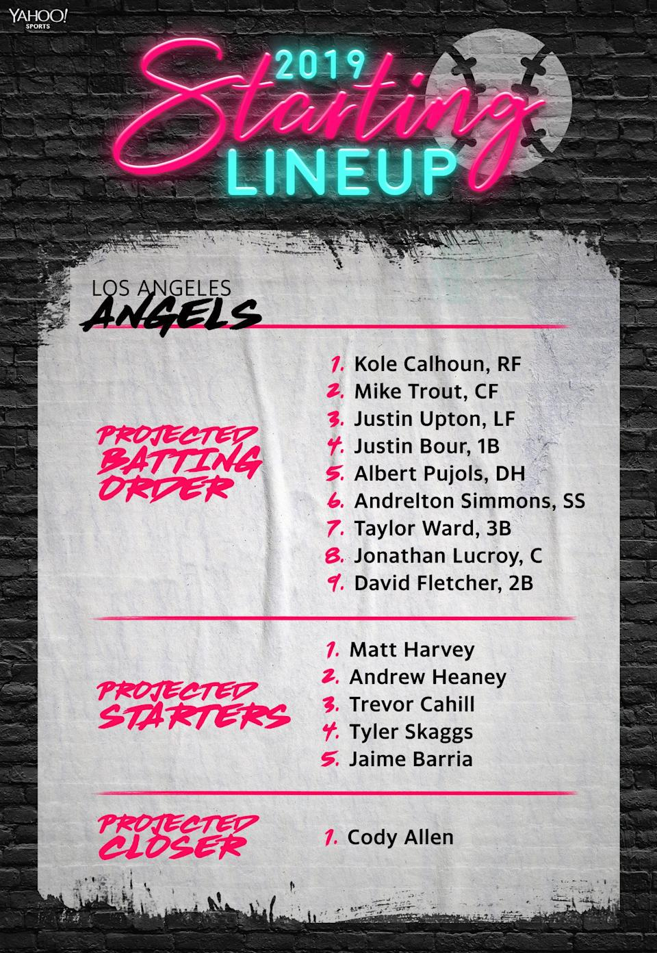 The Angels projected lineup for 2019. (Yahoo Sports)