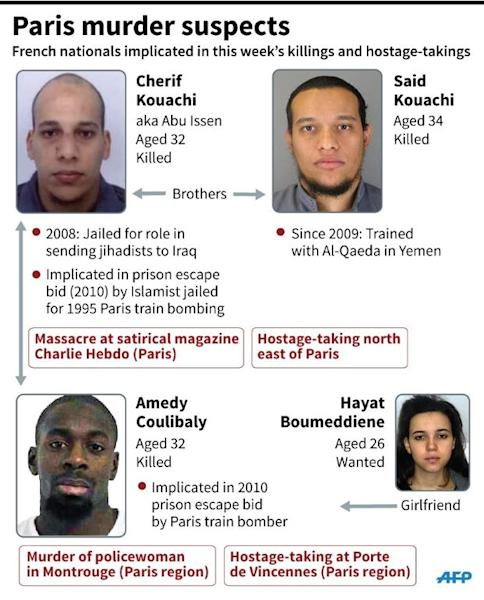 Profiles of the suspects in this week's murders and hostage-takings in and around Paris (90 x 111 mm)