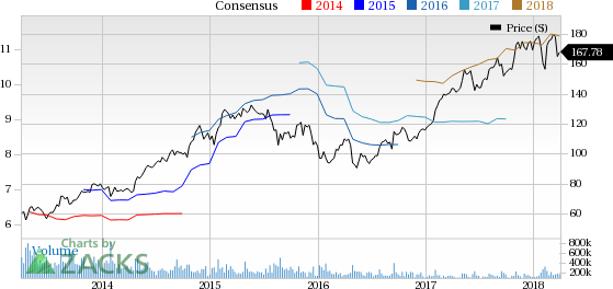 Itron (ITRI) reported earnings 30 days ago. What's next for the stock? We take a look at earnings estimates for some clues.