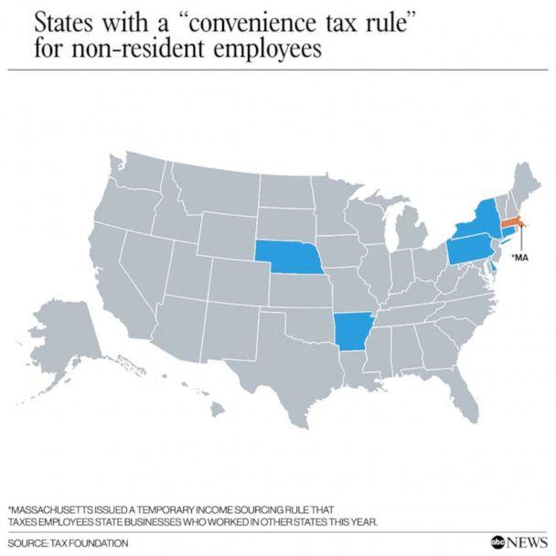"""PHOTO: States with a """"convenience tax rule"""" for non-resident employees (Tax Foundation)"""