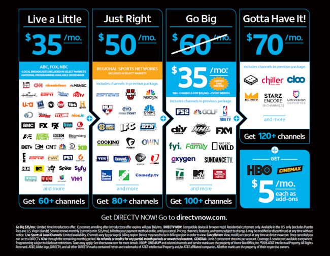 Heres what its like to use directv now atts new service that directv now tiers solutioingenieria Choice Image