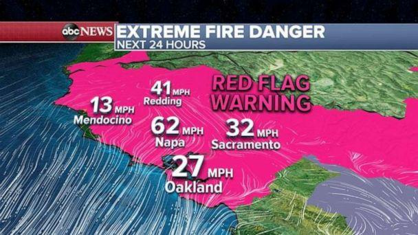 PHOTO: A Red Flag Warning continues through the morning for wind gusts of 60 to 70 mph. (ABC News)