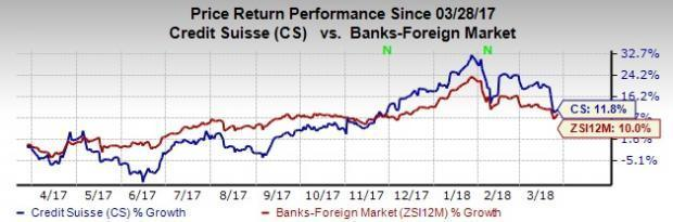 Credit Suisse's (CS) CEO remains confident that the company's three-year restructuring plan (ending in 2018) will improve its performance and deliver profits in years ahead.