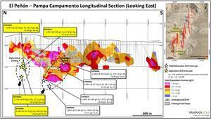 El Peñón, Pampa Campamento Longitudinal Section (Looking East) Highlighting Recent Drilling Results.