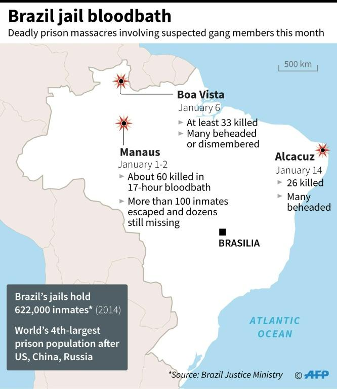 Graphic locating deadly prison riots in Brazil up to January 16, 2017
