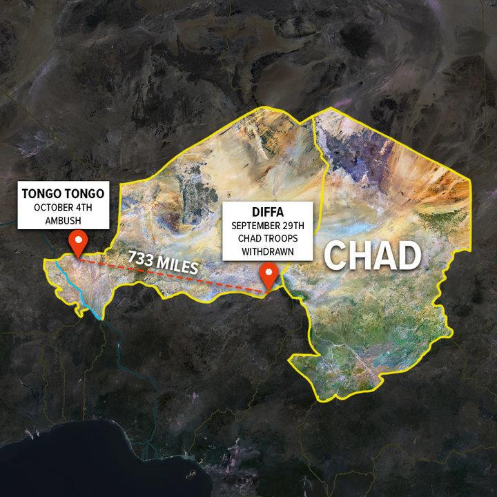 The pullout of Chadian troops happened on the opposite side of the country from where ISIS-affiliated militants attacked U.S. and Nigerien soldiers. (Isabella Carapella/HuffPost)