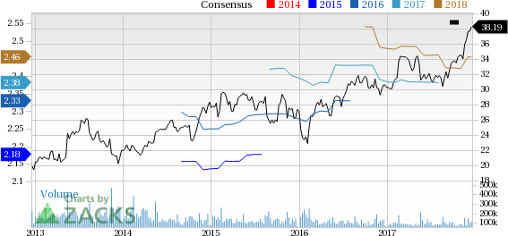 Csco Stock Quote   Cisco Csco Up 12 Since Earnings Report Can It Continue