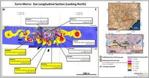 Cerro Moro, Zoe Longitudinal Section (Looking North) Highlighting Recent Drilling Results.