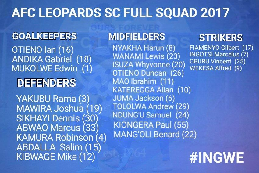 AFC Leopards squad numbers