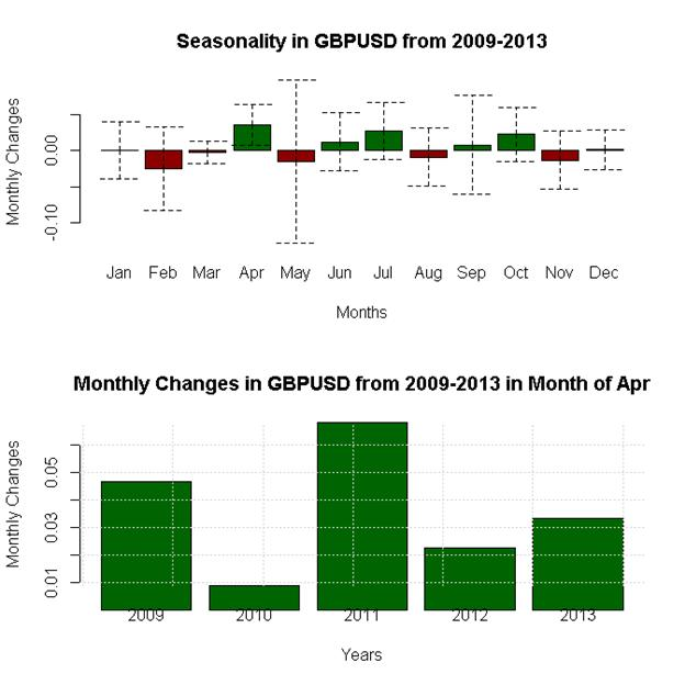 April-Forex-Seasonality-Favors-US-Dollar-Weakness-Against-Whom_body_x0000_i1029.png, April Forex Seasonality Favors US Dollar Weakness - Against Whom?