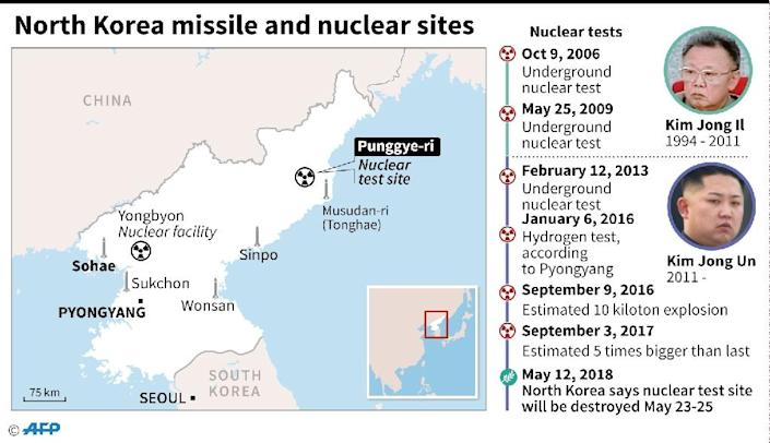 Graphic showing the nuclear bomb test site and main missile test sites in North Korea after Saturday's announcement the nuclear test site at Punggye-ri will be destroyed May 23-25. (AFP Photo/Gal ROMA)