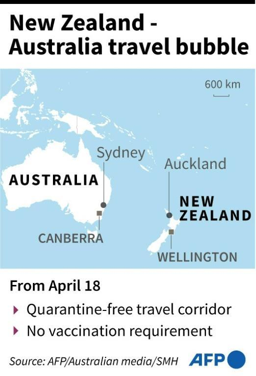 Factfile on New Zealand, Australia Covid travel bubble, which began on April 18, 2021