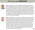 Policy positions of President Donald Trump and Democratic nominee Joe Biden on immigration issues. (AP Graphic)