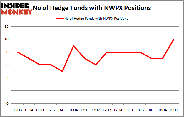 Hedge Funds Have Never Been This Bullish On Northwest Pipe