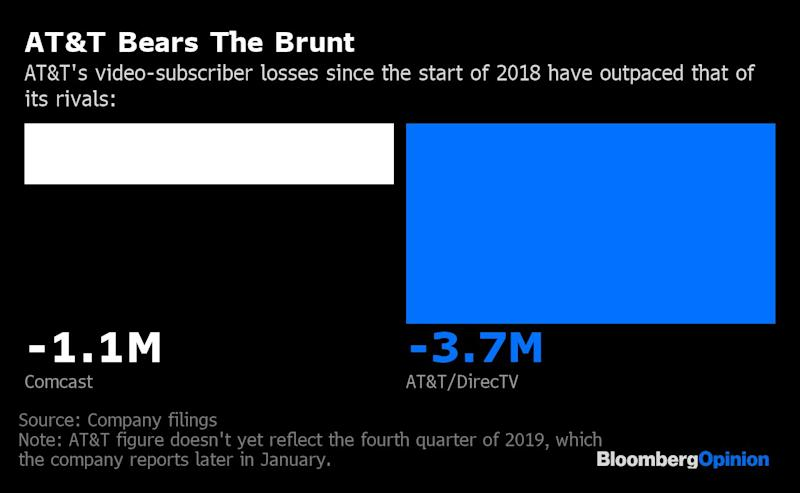 Comcast's Bad Omen for AT&T