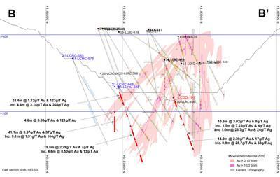 Figure 3 – Cross section showing the section for 'line B' in Figure 1 (Plan View Map) (CNW Group/Argonaut Gold Inc.)