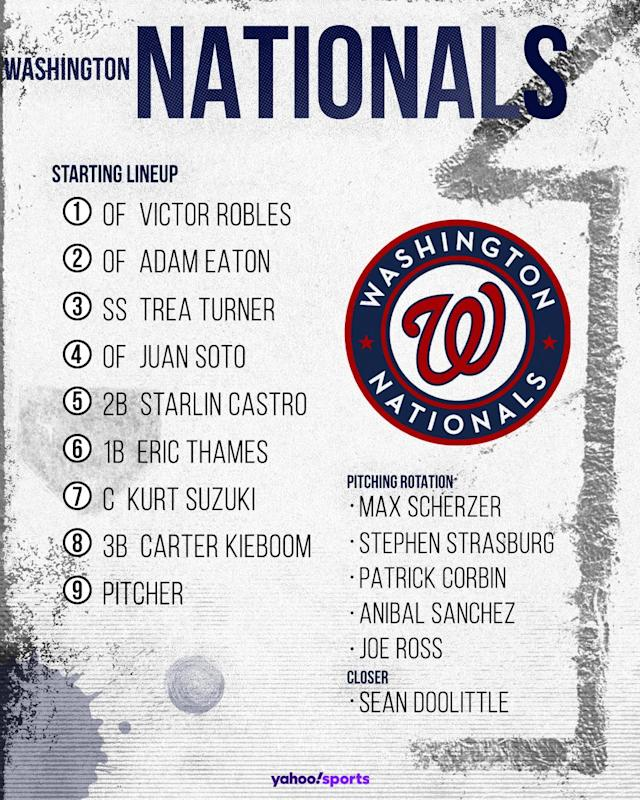 Washington Nationals projected lineup (Photo by Paul Rosales/Yahoo Sports)
