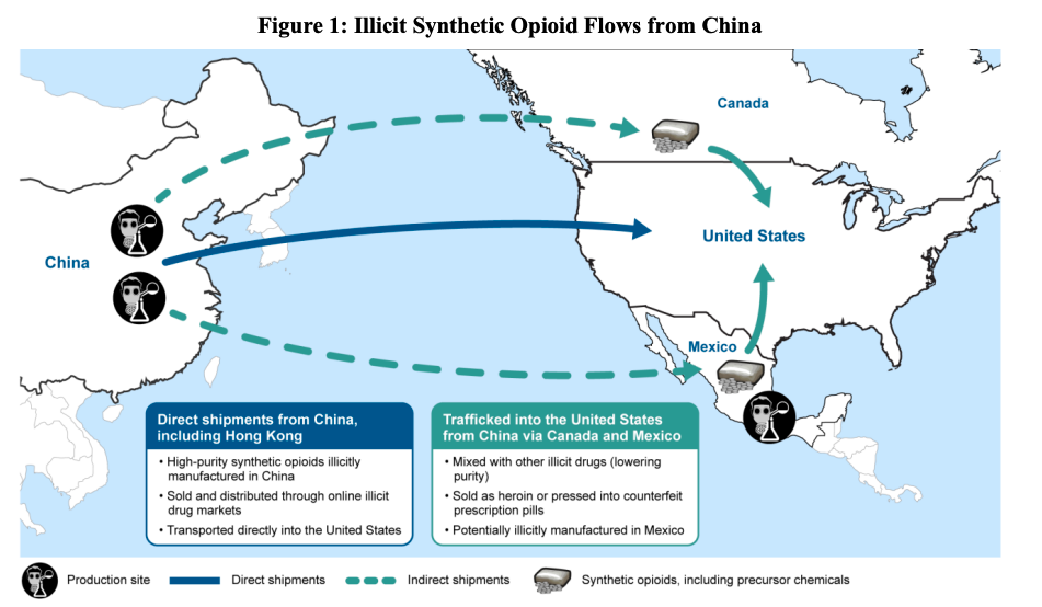 Fentanyl from China flows into the U.S. in several ways. (Photo: screenshot/U.S. China Economic and Security Review Commission)