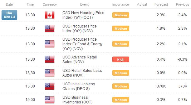 Forex_More_QE_Does_Little_Damage_to_US_Dollar_Yen_Remains_Weak_fx_news_technical_analysis_body_x0000_i1031.png, Forex: More QE Does Little Damage to US Dollar, Yen Remains Weak